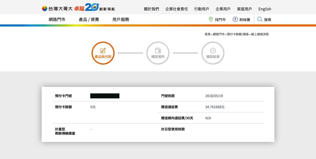 台湾大哥大のプリペイドSIMカード利用状況