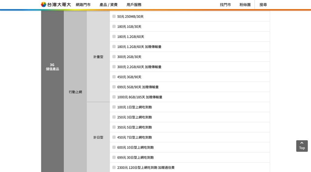 台湾大哥大のプリペイドSIMカードのチャージプラン一覧