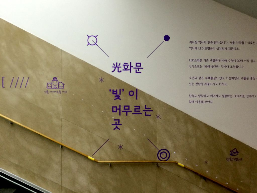 駅構内のグラフィック