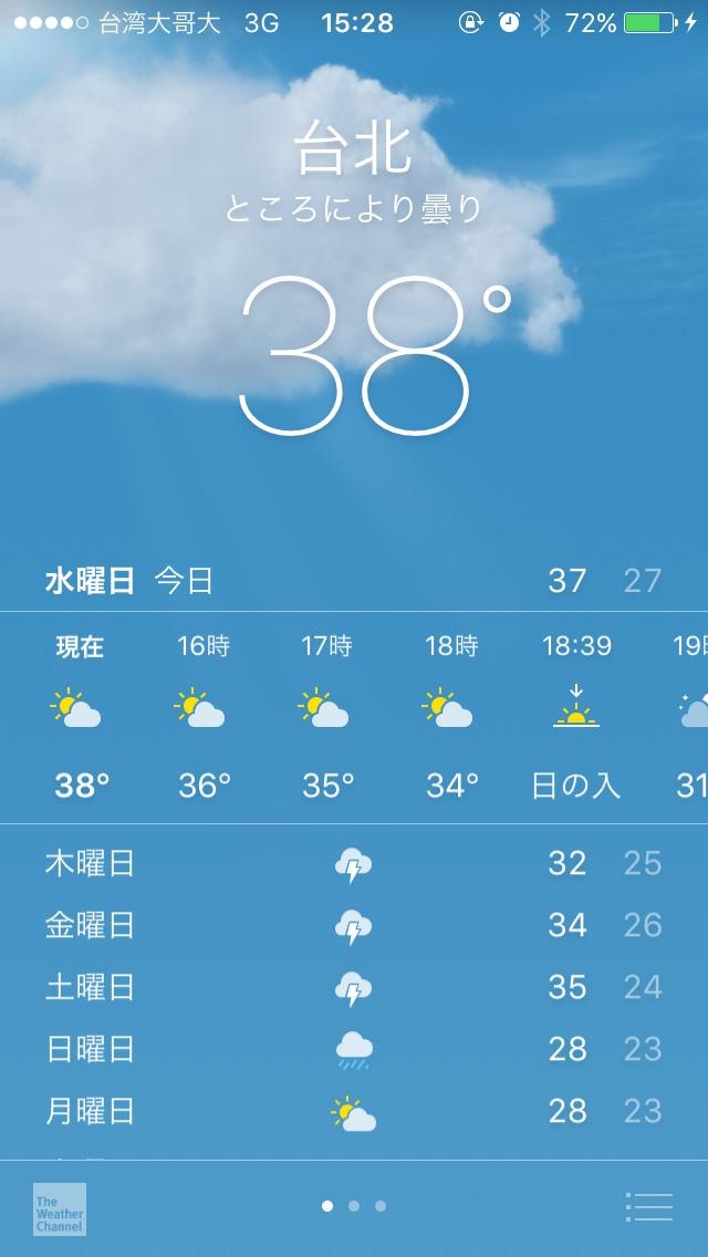 台北の気温38度