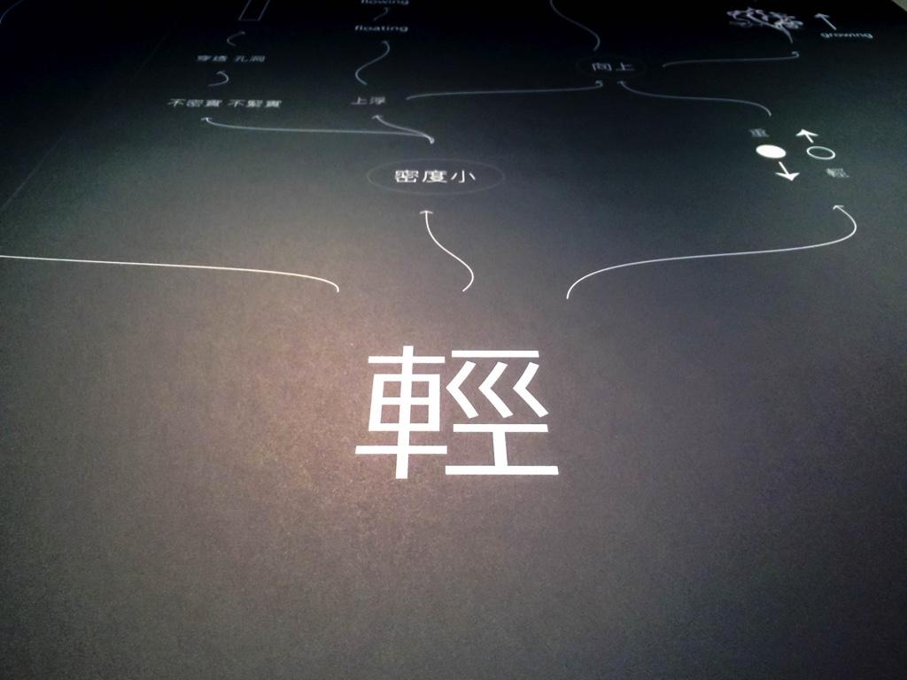 台湾のインフォメーショングラフィックス