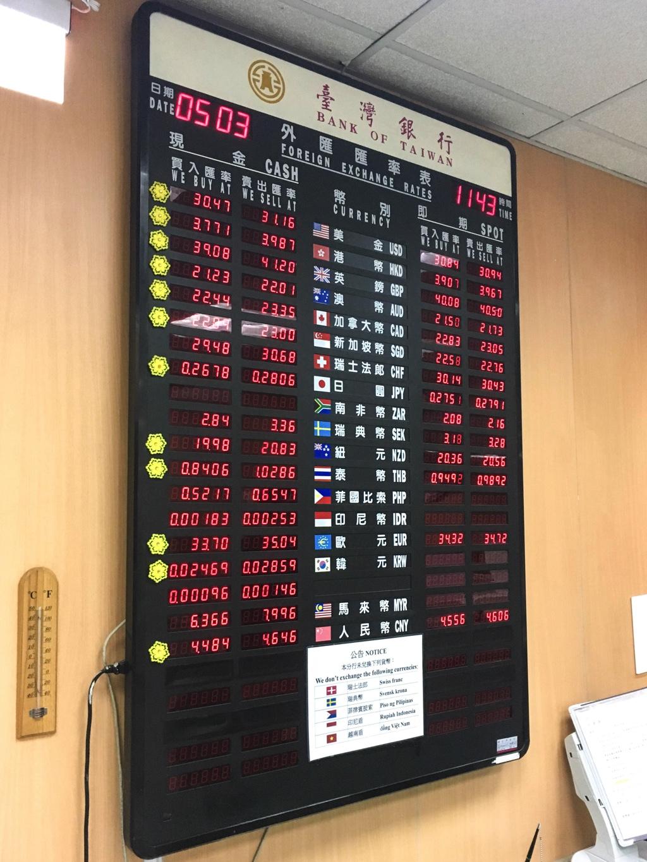 台湾銀行の為替レート表