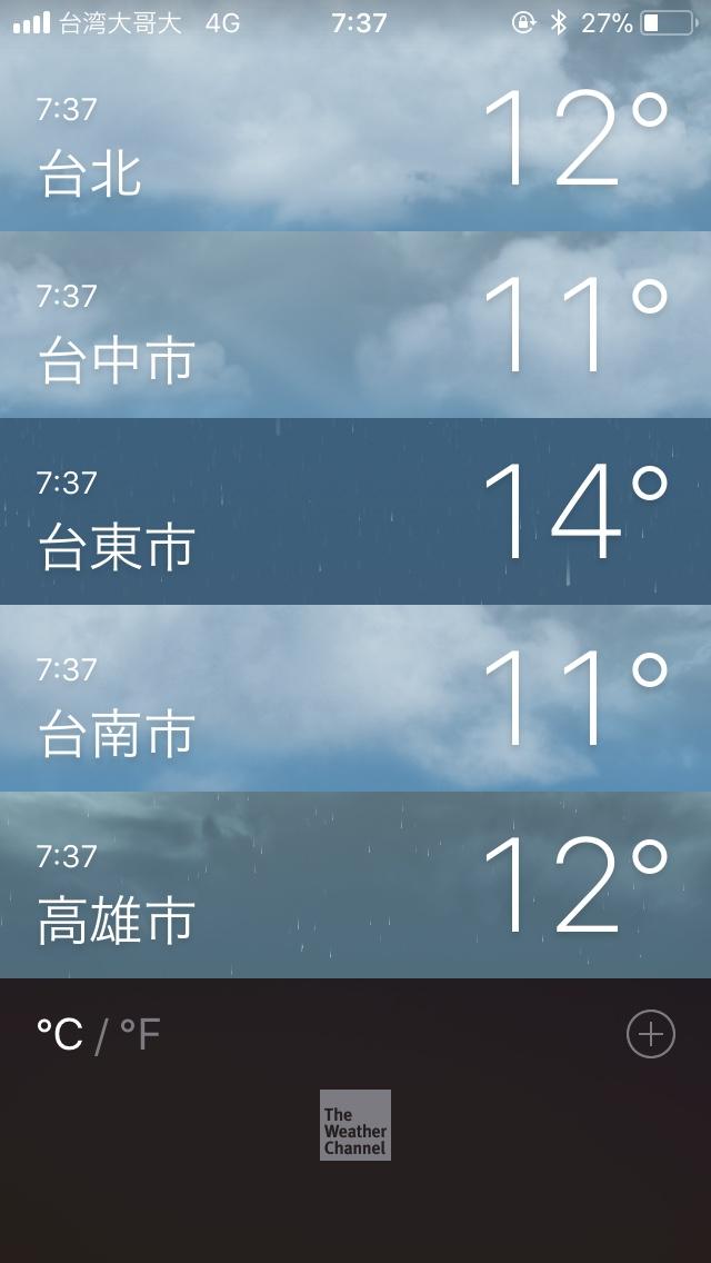 台湾各地の冬の気温