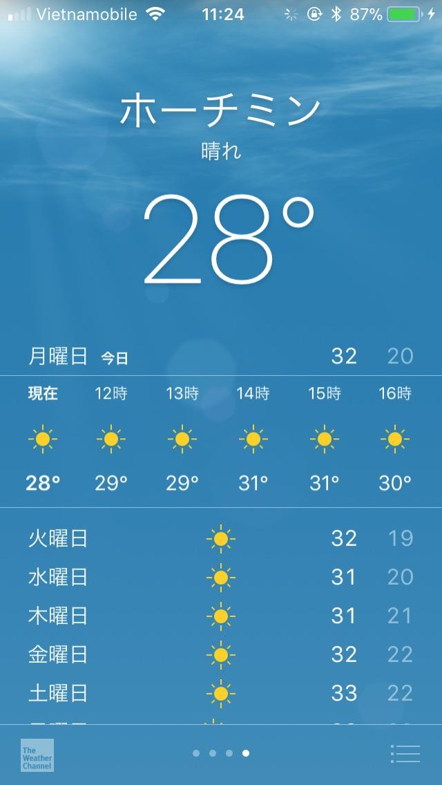 冬のホーチミンの気温