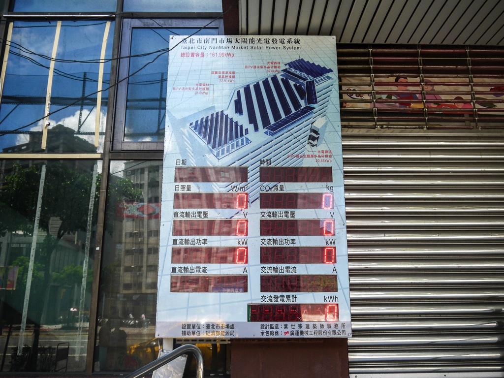 ソーラーパワーシステムの情報パネル