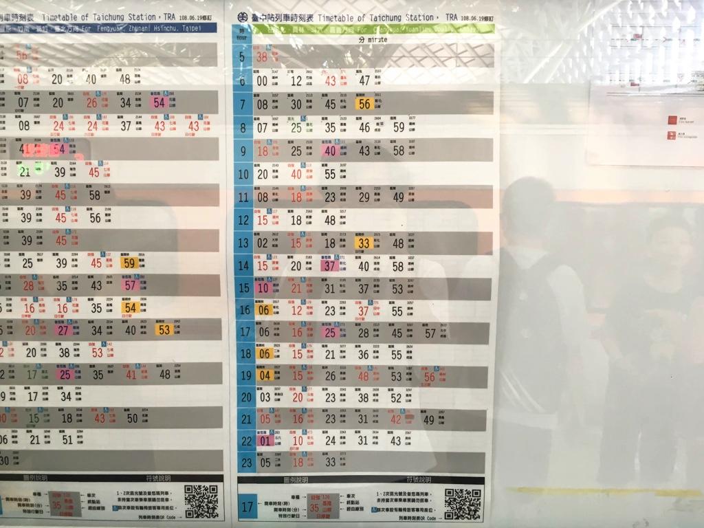 台中駅にある台湾鉄道の時刻表